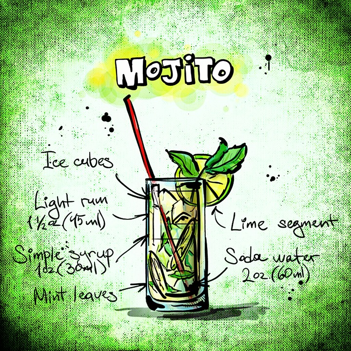 How to make a Mojito Cubano!