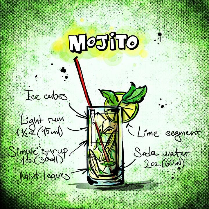 How to make a Mojito Cubano!